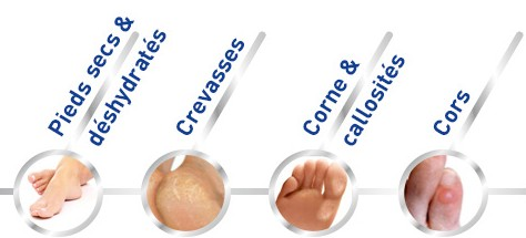 Parapharmacie express scholl soin des pieds
